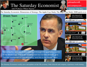 The Saturday Economist, Inflation Report May 2015Picture