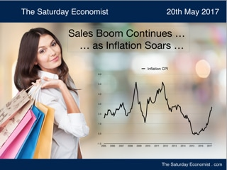 The Saturday Economist, Retail Sales Boom continues