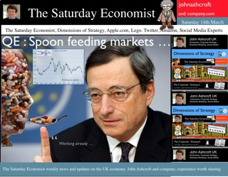 The Saturday Economist, 14th March Spoonfeeding Markets
