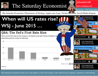 The Saturday Economist, When will US rates rise?