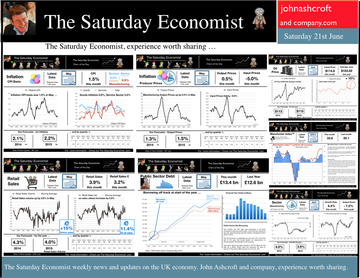 The Saturday Economist, Week's update 21st June