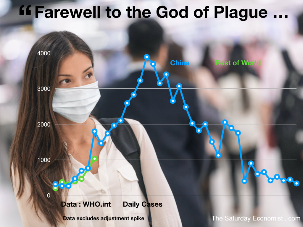 The Saturday Economist ... Farewell to the God of Plague ...